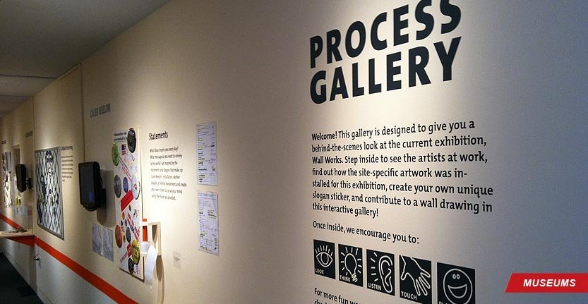 Museum Wall Signage of Process Gallery